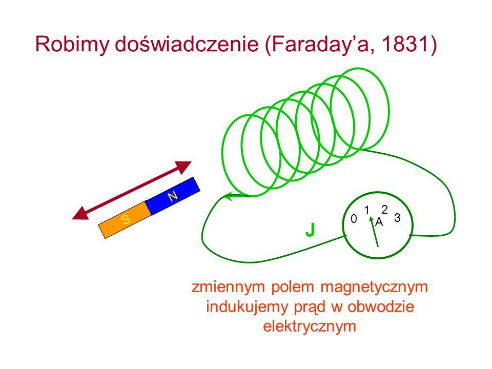 Robimy doświadczenie (Faradaya, 1831) zmiennym polem magnetycznym indukujemy prąd w obwodzie elektrycznym J 0 1 2 3 A S N