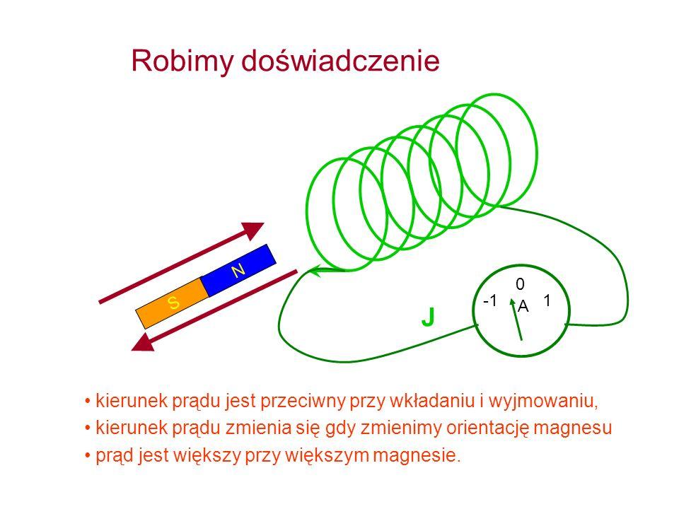 Równania (Maxwella) elektrostatyki i magnetostatyki w ośrodku Prawo Gaussa dla magnetyzmu Prawo Gaussa dla pola elektrycznego Prawo Ampera - Oersteda Prawo Faradaya Siła Lorentza