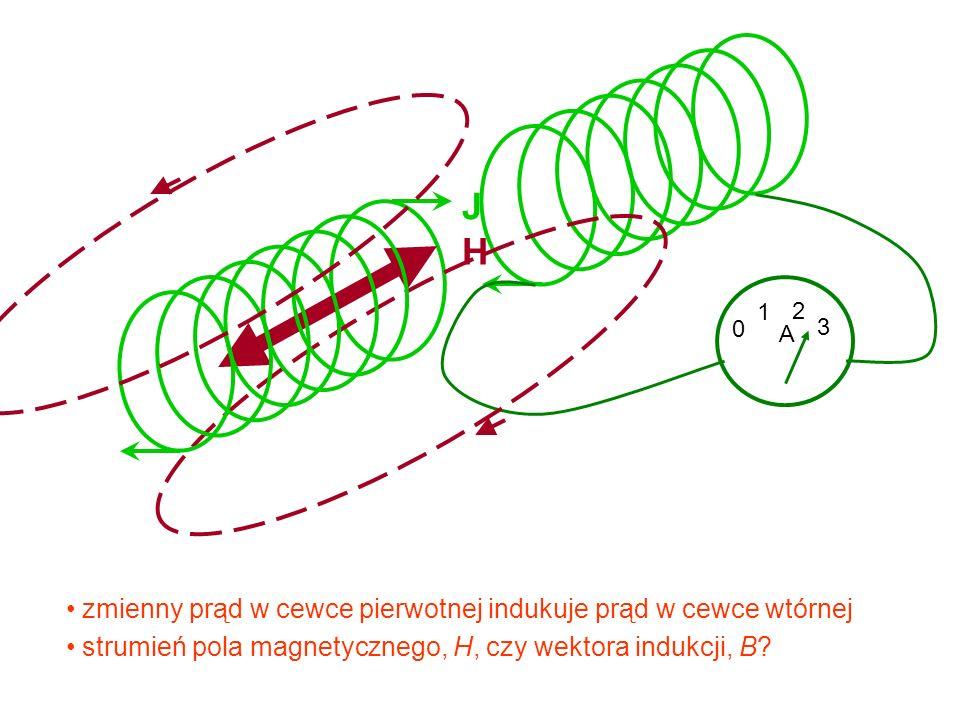 zmienny prąd w cewce pierwotnej indukuje prąd w cewce wtórnej strumień pola magnetycznego, H, czy wektora indukcji, B? 0 1 2 3 A J H