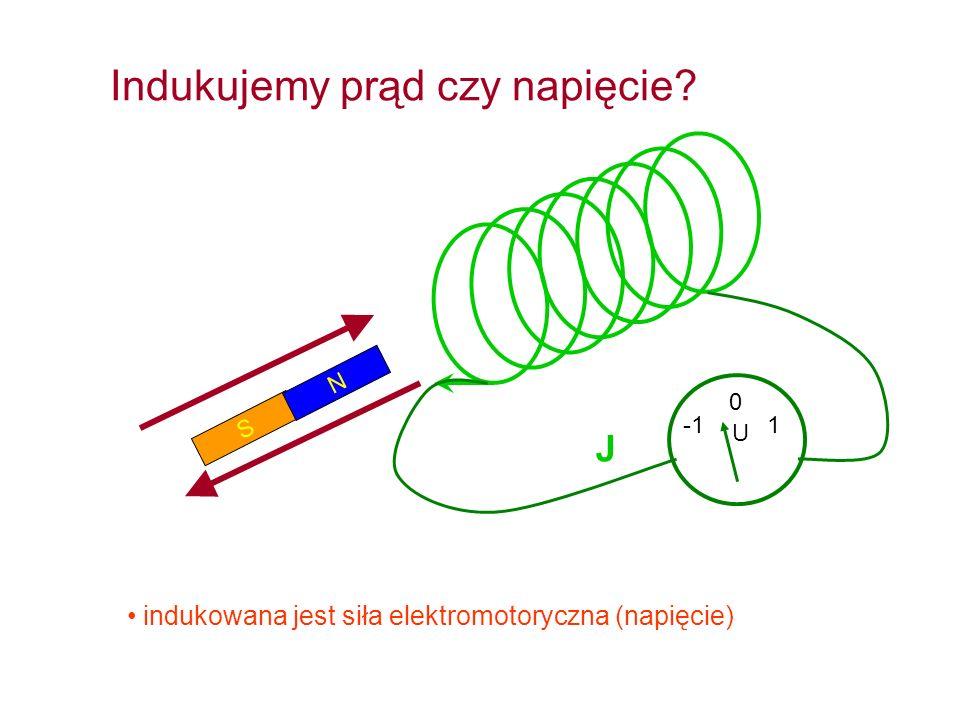 Indukujemy prąd czy napięcie? indukowana jest siła elektromotoryczna (napięcie) J 0 1 U S N