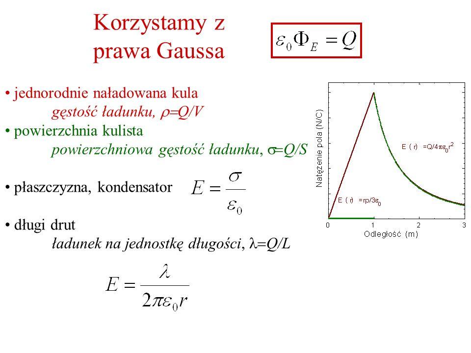 Korzystamy z prawa Gaussa jednorodnie naładowana kula gęstość ładunku, Q/V powierzchnia kulista powierzchniowa gęstość ładunku, Q/S płaszczyzna, konde