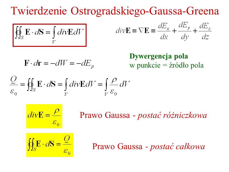 Twierdzenie Ostrogradskiego-Gaussa-Greena Dywergencja pola w punkcie = źródło pola Prawo Gaussa - postać różniczkowa Prawo Gaussa - postać całkowa
