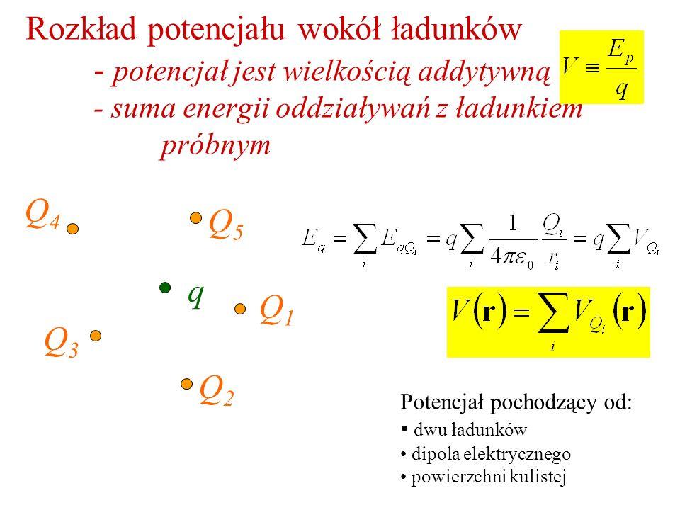 Rozkład potencjału wokół ładunków - potencjał jest wielkością addytywną - suma energii oddziaływań z ładunkiem próbnym q Q1Q1 Q4Q4 Q3Q3 Q2Q2 Q5Q5 Pote
