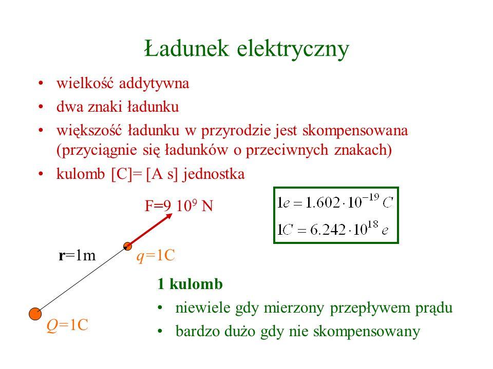 Ładunek elektryczny wielkość addytywna dwa znaki ładunku większość ładunku w przyrodzie jest skompensowana (przyciągnie się ładunków o przeciwnych zna