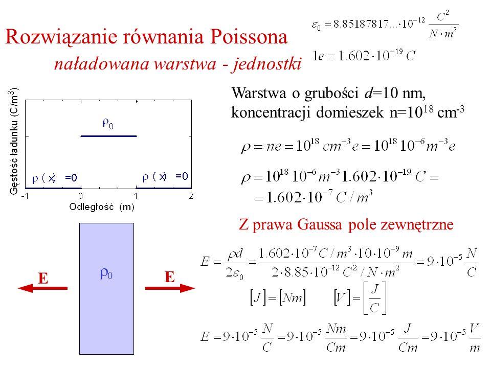 Rozwiązanie równania Poissona naładowana warstwa - jednostki E E 0 Warstwa o grubości d=10 nm, koncentracji domieszek n=10 18 cm -3 Z prawa Gaussa pol