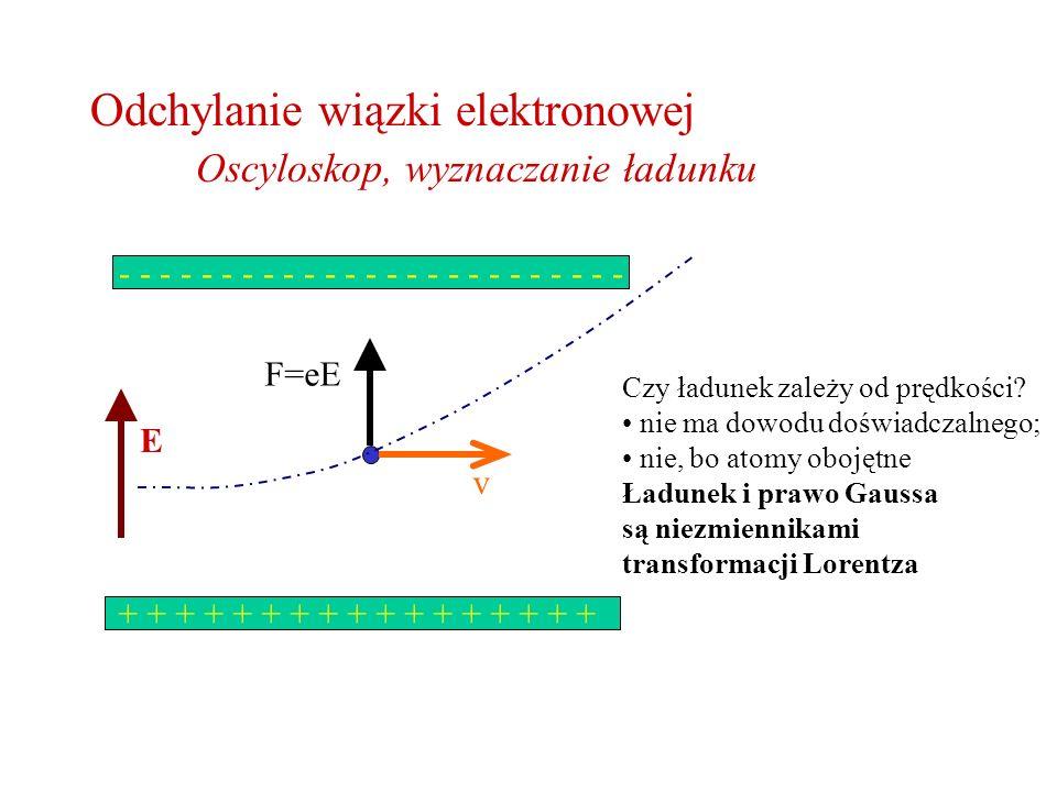 Odchylanie wiązki elektronowej Oscyloskop, wyznaczanie ładunku - - - - - - - - - - - - - - - - - - - - - - - - - + + + + + + + + + + + + + + + + + E v