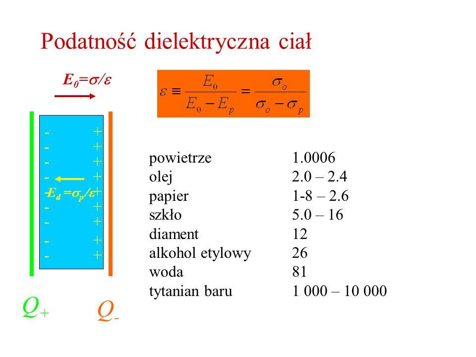Podatność dielektryczna ciał Q+Q+ Q-Q- E 0 = E d = p + + + + + + + + + - - - - - - - - - powietrze1.0006 olej2.0 – 2.4 papier1-8 – 2.6 szkło5.0 – 16 d