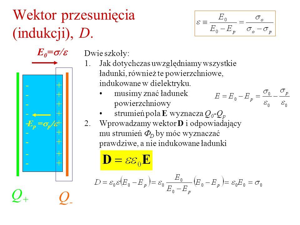 Wektor przesunięcia (indukcji), D. Q+Q+ Q-Q- E 0 = E p = p + + + + + + + + + - - - - - - - - - Dwie szkoły: 1.Jak dotychczas uwzględniamy wszystkie ła
