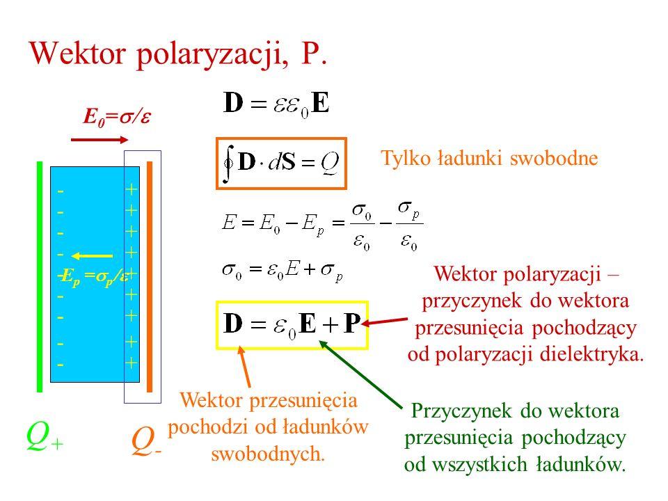 Wektor polaryzacji, P. Q+Q+ Q-Q- E 0 = E p = p + + + + + + + + + - - - - - - - - - Wektor polaryzacji – przyczynek do wektora przesunięcia pochodzący
