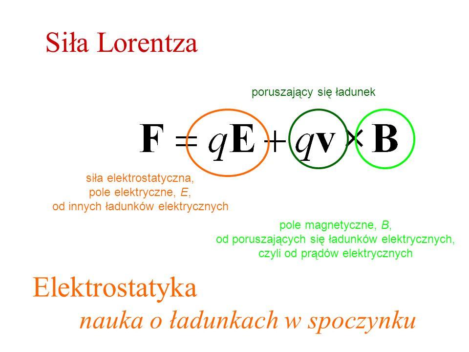 Siła Lorentza siła elektrostatyczna, pole elektryczne, E, od innych ładunków elektrycznych pole magnetyczne, B, od poruszających się ładunków elektryc