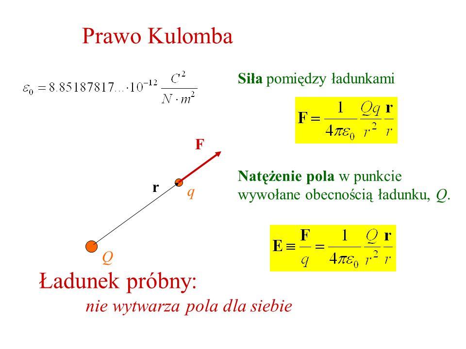 Prawo Kulomba Q q r F Siła pomiędzy ładunkami Natężenie pola w punkcie wywołane obecnością ładunku, Q. Ładunek próbny: nie wytwarza pola dla siebie
