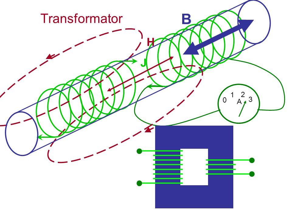 0 1 2 3 A J H B Transformator