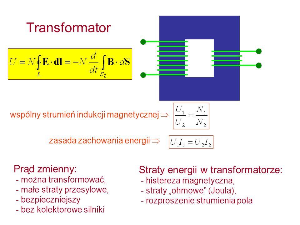 Transformator wspólny strumień indukcji magnetycznej Prąd zmienny: - można transformować, - małe straty przesyłowe, - bezpieczniejszy - bez kolektorow