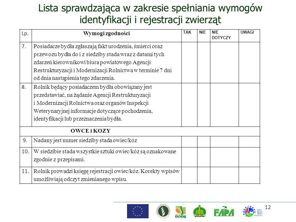 12 Lista sprawdzająca w zakresie spełniania wymogów identyfikacji i rejestracji zwierząt Lp. Wymogi zgodności TAKNIE NIE DOTYCZY UWAGI 7. Posiadacze b