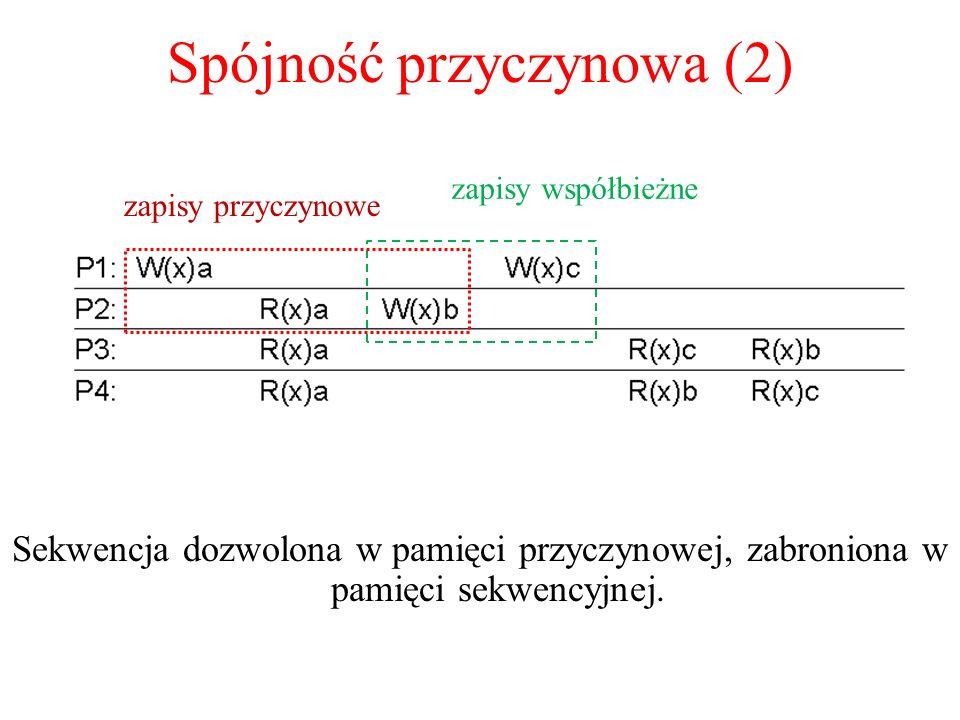 Spójność przyczynowa (2) Sekwencja dozwolona w pamięci przyczynowej, zabroniona w pamięci sekwencyjnej. zapisy współbieżne zapisy przyczynowe