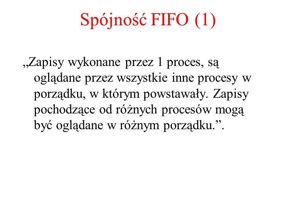 Spójność FIFO (1) Zapisy wykonane przez 1 proces, są oglądane przez wszystkie inne procesy w porządku, w którym powstawały. Zapisy pochodzące od różny