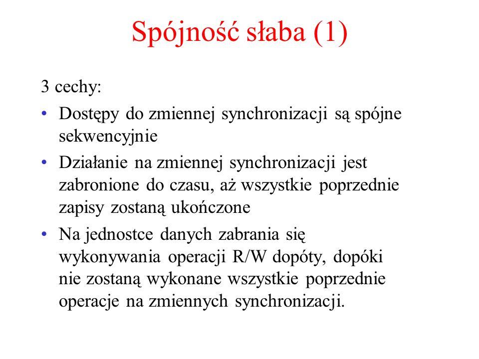 Spójność słaba (1) 3 cechy: Dostępy do zmiennej synchronizacji są spójne sekwencyjnie Działanie na zmiennej synchronizacji jest zabronione do czasu, a
