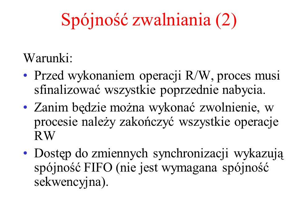 Spójność zwalniania (2) Warunki: Przed wykonaniem operacji R/W, proces musi sfinalizować wszystkie poprzednie nabycia. Zanim będzie można wykonać zwol
