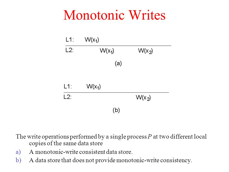 Monotonic Writes The write operations performed by a single process P at two different local copies of the same data store a)A monotonic-write consist
