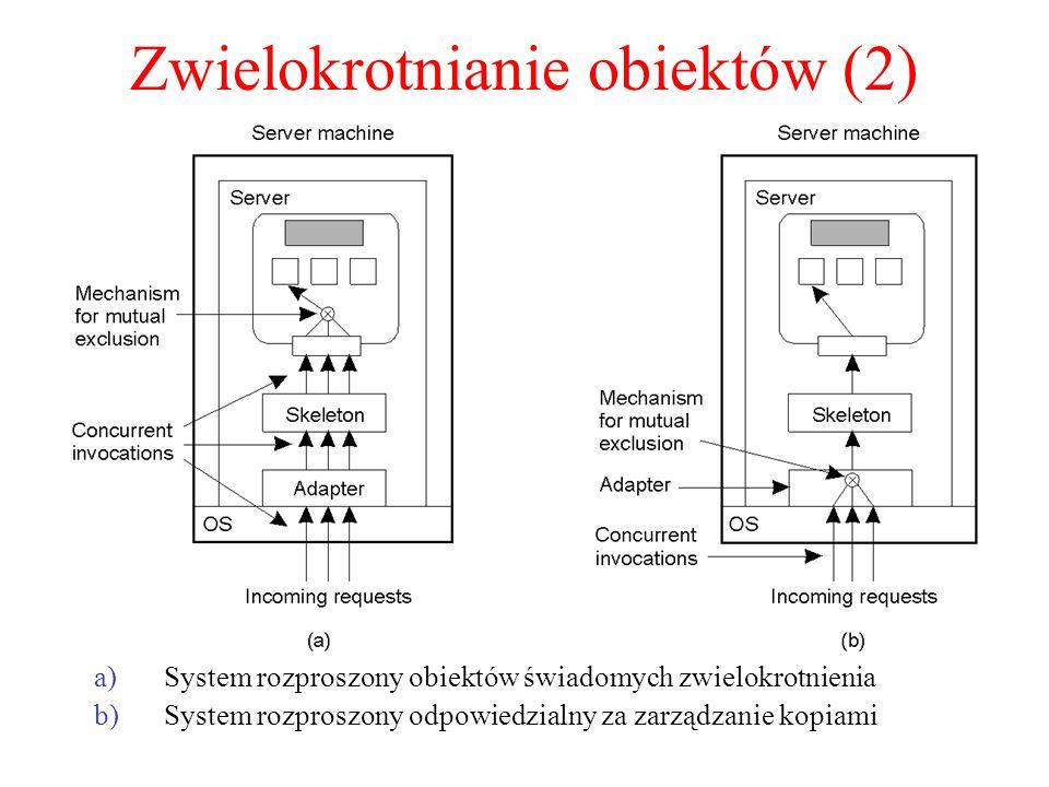 Zwielokrotnianie obiektów (2) a)System rozproszony obiektów świadomych zwielokrotnienia b)System rozproszony odpowiedzialny za zarządzanie kopiami