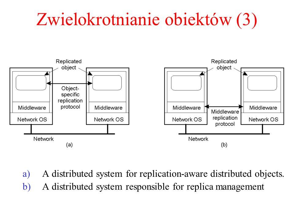 Zwielokrotnianie obiektów (3) a)A distributed system for replication-aware distributed objects. b)A distributed system responsible for replica managem