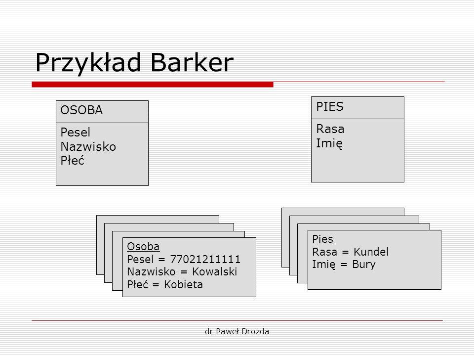 Przykład Barker dr Paweł Drozda Pesel Nazwisko Płeć OSOBA Rasa Imię PIES Osoba Pesel = 77021211111 Nazwisko = Kowalski Płeć = Kobieta Pies Rasa = Kund