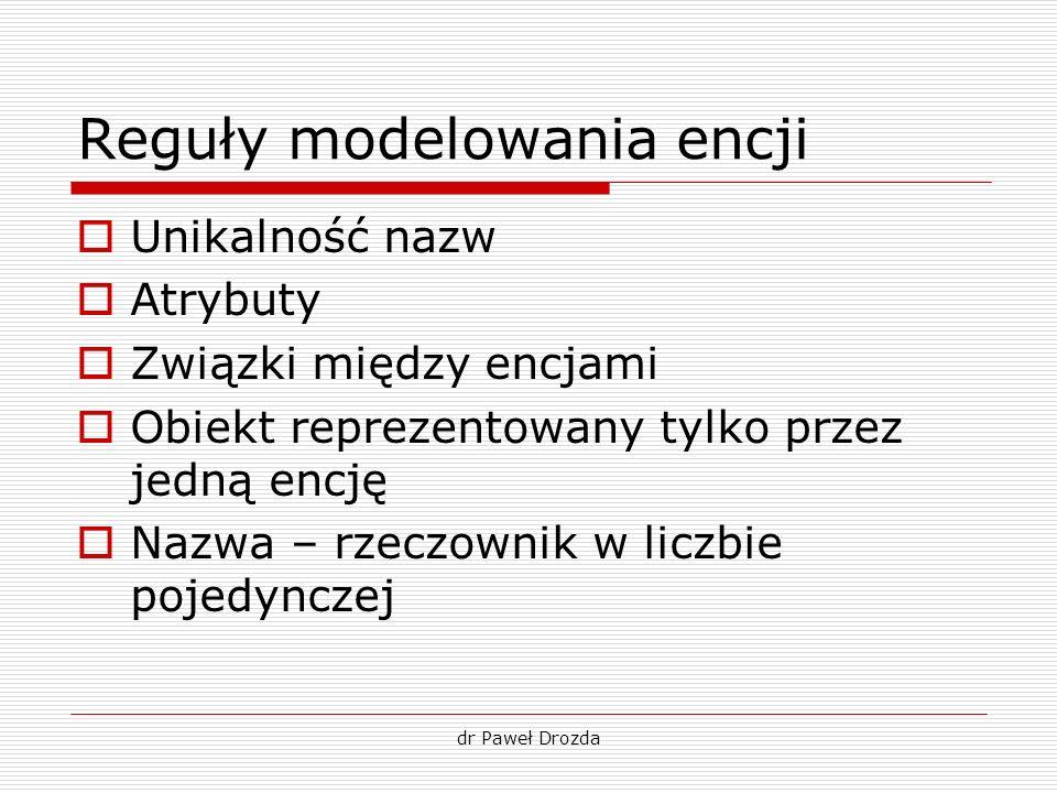 dr Paweł Drozda Reguły modelowania encji Unikalność nazw Atrybuty Związki między encjami Obiekt reprezentowany tylko przez jedną encję Nazwa – rzeczow