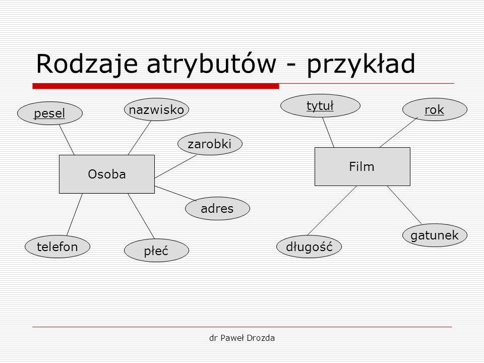 dr Paweł Drozda Rodzaje atrybutów - przykład pesel Osoba Film nazwisko tytuł rok zarobki adres płeć telefondługość gatunek