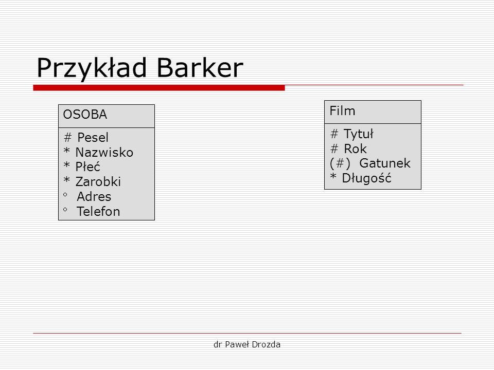 Przykład Barker dr Paweł Drozda # Pesel * Nazwisko * Płeć * Zarobki Adres Telefon OSOBA # Tytuł # Rok (#) Gatunek * Długość Film