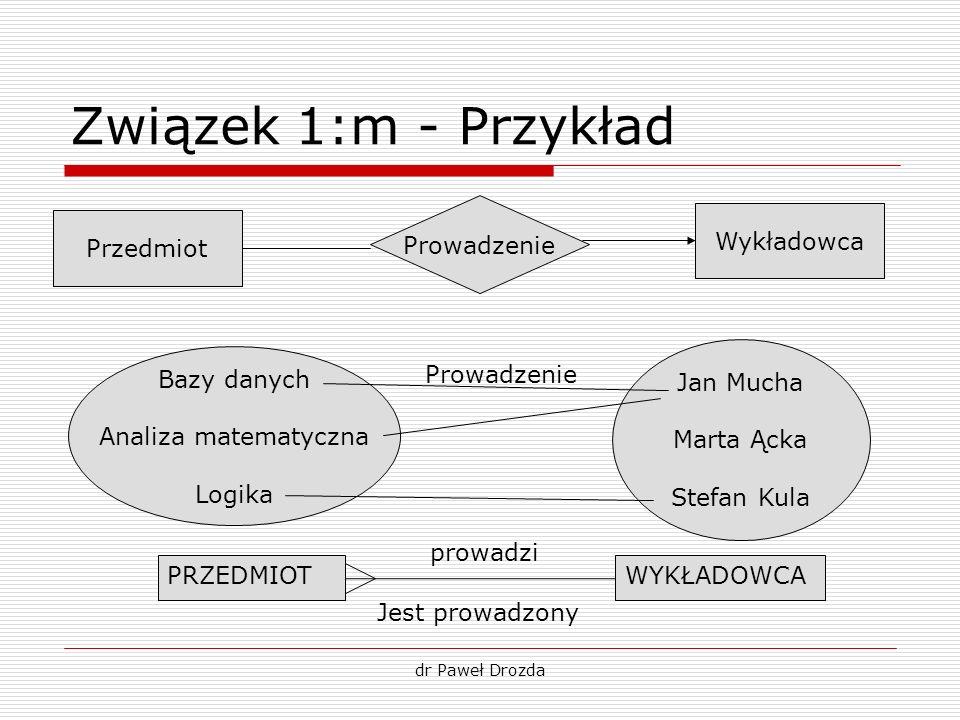 dr Paweł Drozda Związek 1:m - Przykład Wykładowca Prowadzenie Przedmiot Bazy danych Analiza matematyczna Logika Jan Mucha Marta Ącka Stefan Kula Prowa