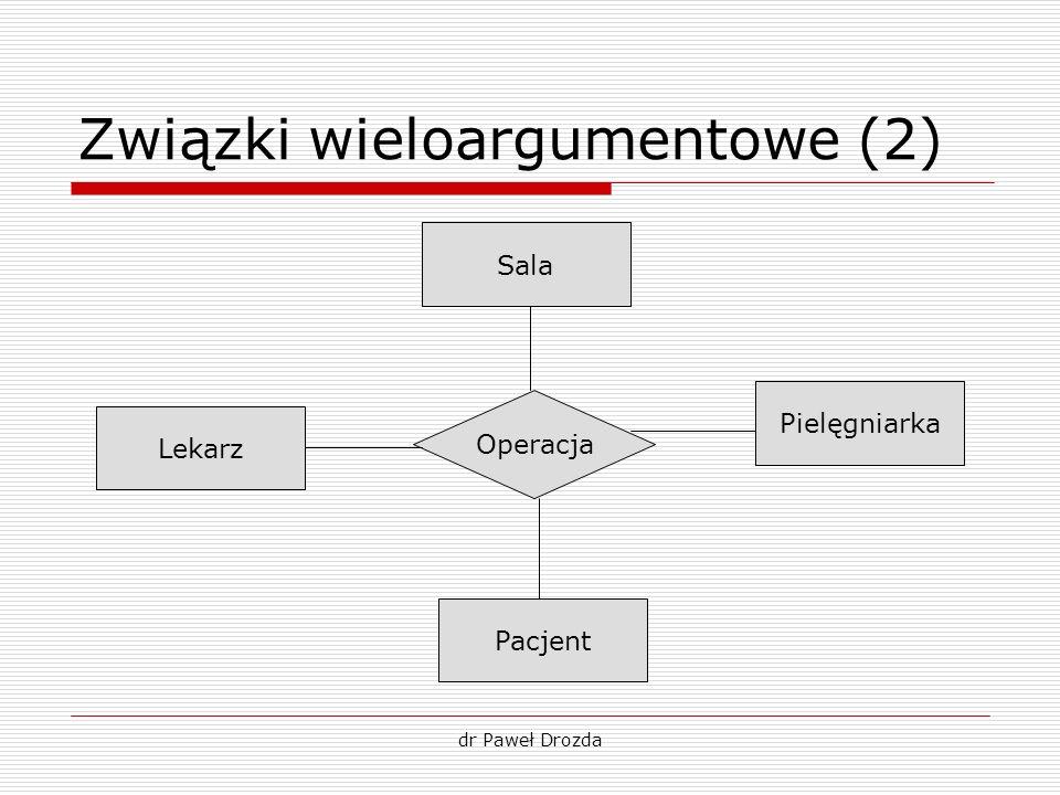 dr Paweł Drozda Związki wieloargumentowe (2) Lekarz Pielęgniarka Operacja Pacjent Sala