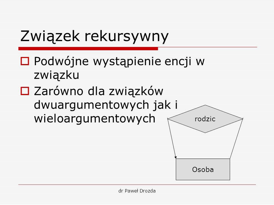dr Paweł Drozda Związek rekursywny Podwójne wystąpienie encji w związku Zarówno dla związków dwuargumentowych jak i wieloargumentowych rodzic Osoba