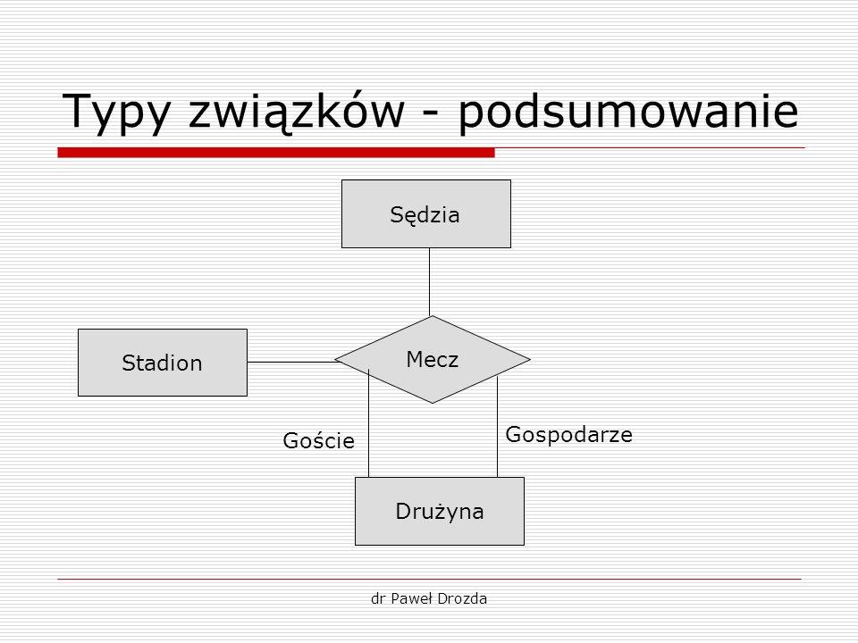 dr Paweł Drozda Typy związków - podsumowanie Stadion Mecz Drużyna Sędzia Gospodarze Goście