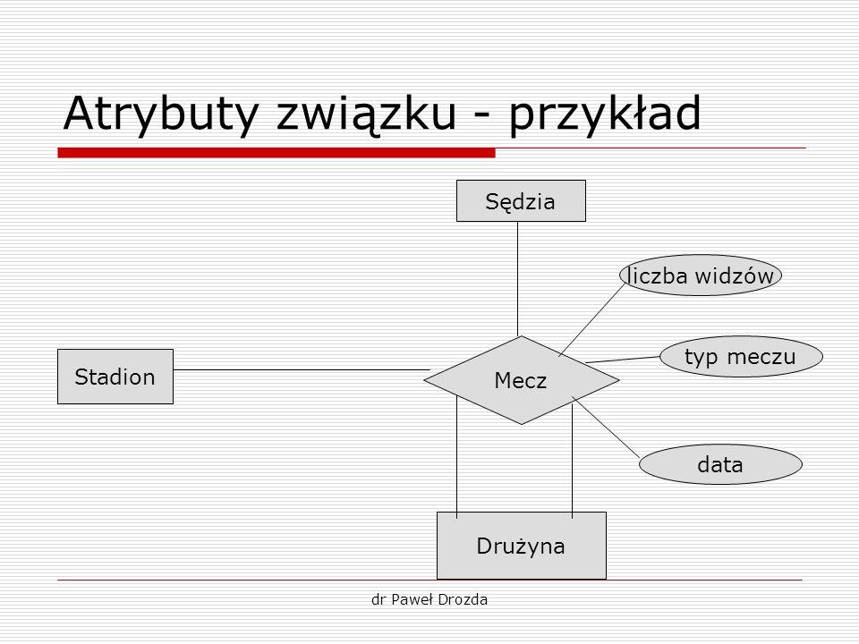 dr Paweł Drozda Atrybuty związku - przykład Stadion Drużyna Sędzia Mecz liczba widzów typ meczu data