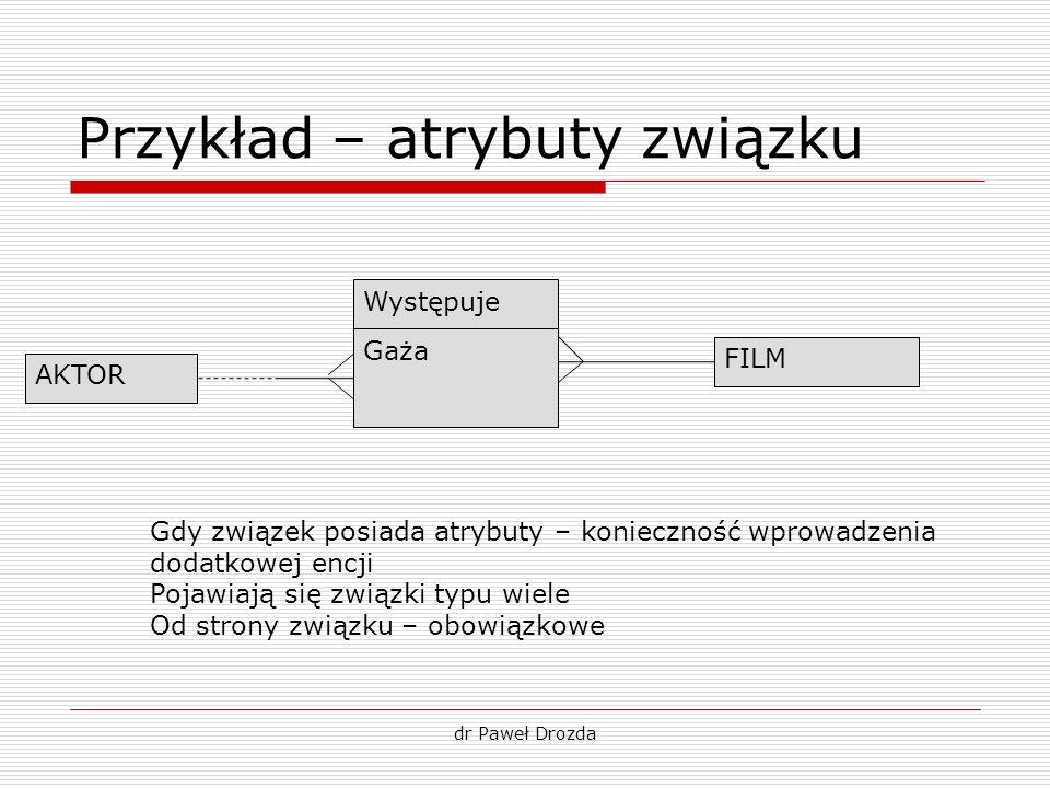 Przykład – atrybuty związku dr Paweł Drozda Gaża Występuje FILM AKTOR Gdy związek posiada atrybuty – konieczność wprowadzenia dodatkowej encji Pojawia