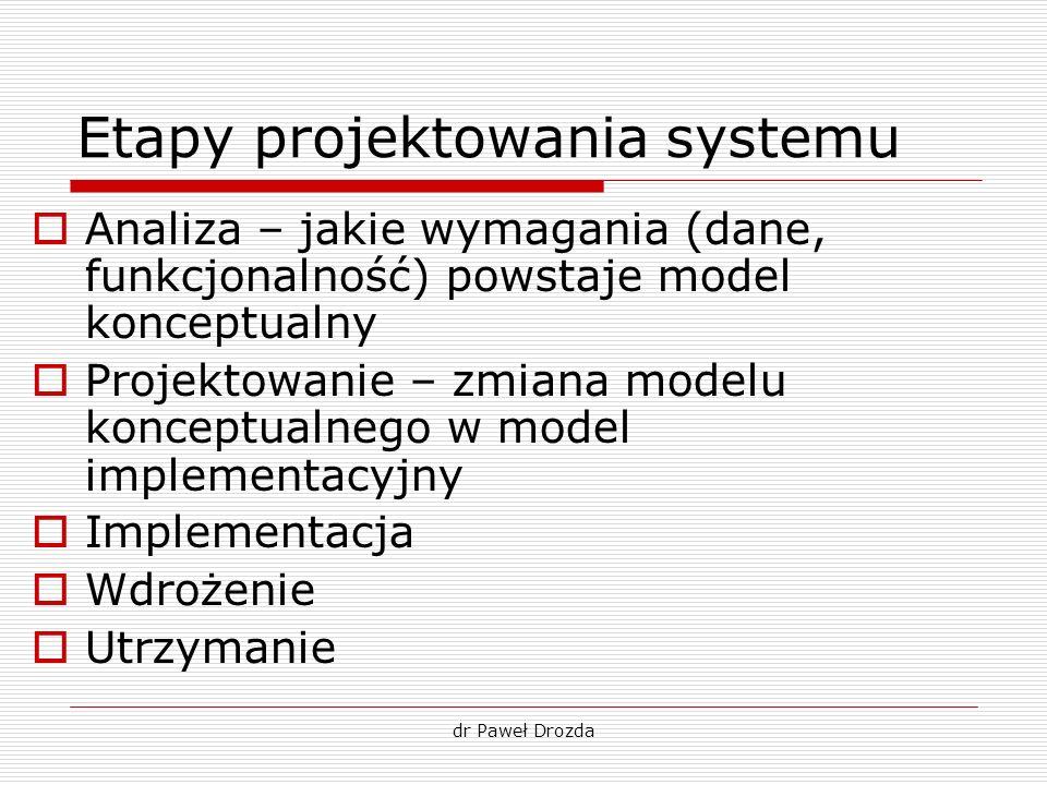 dr Paweł Drozda Etapy projektowania systemu Analiza – jakie wymagania (dane, funkcjonalność) powstaje model konceptualny Projektowanie – zmiana modelu