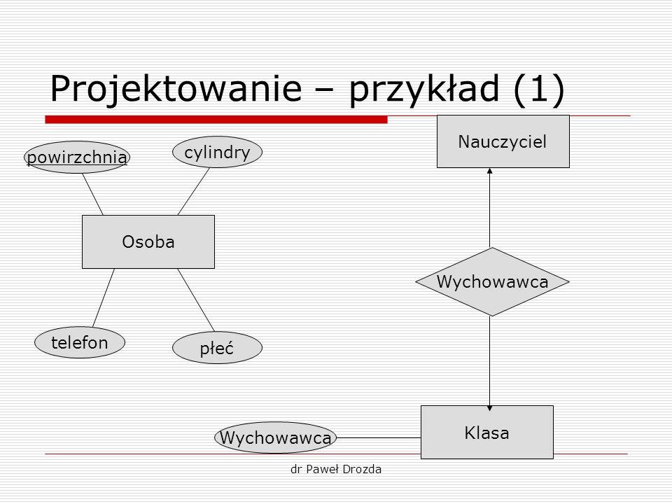 dr Paweł Drozda Projektowanie – przykład (1) powirzchnia Osoba cylindry płeć telefon Klasa Nauczyciel Wychowawca