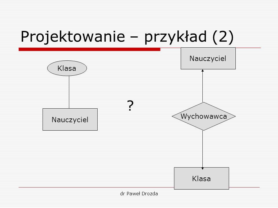 dr Paweł Drozda Projektowanie – przykład (2) Klasa Nauczyciel Wychowawca Nauczyciel Klasa ?