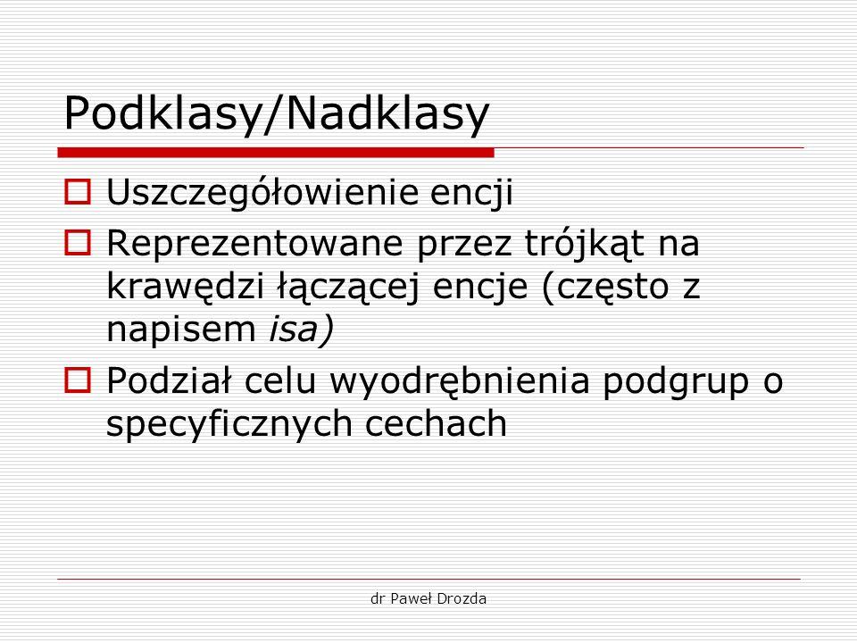 dr Paweł Drozda Podklasy/Nadklasy Uszczegółowienie encji Reprezentowane przez trójkąt na krawędzi łączącej encje (często z napisem isa) Podział celu w