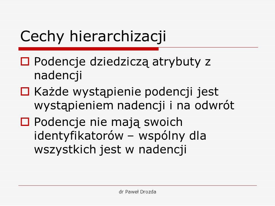 Cechy hierarchizacji Podencje dziedziczą atrybuty z nadencji Każde wystąpienie podencji jest wystąpieniem nadencji i na odwrót Podencje nie mają swoic