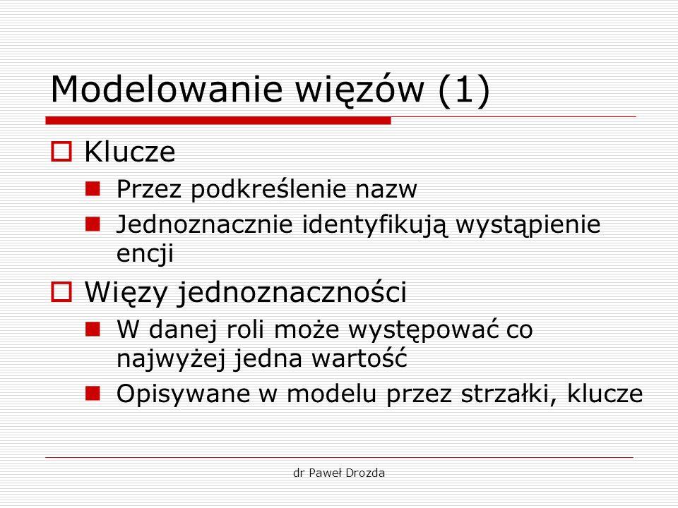 dr Paweł Drozda Modelowanie więzów (1) Klucze Przez podkreślenie nazw Jednoznacznie identyfikują wystąpienie encji Więzy jednoznaczności W danej roli