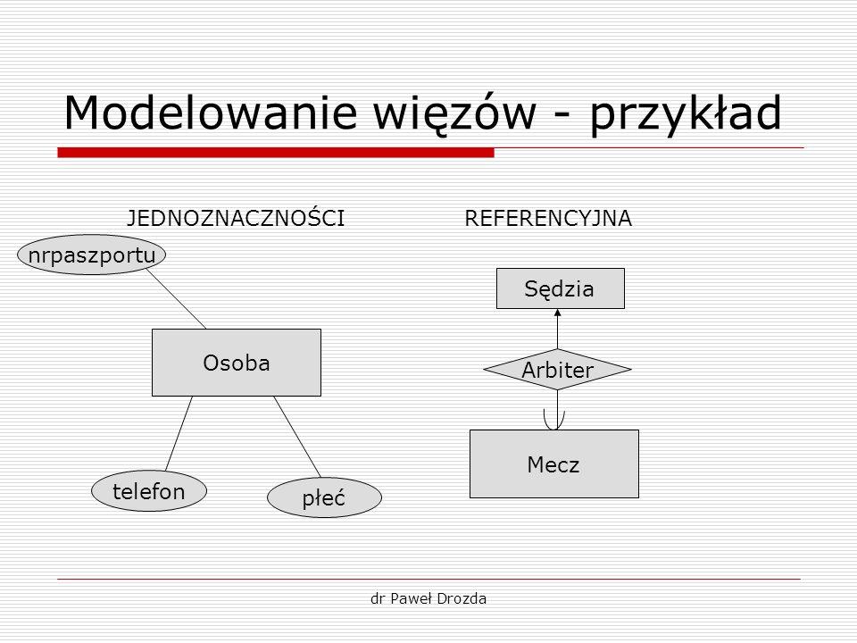 dr Paweł Drozda Modelowanie więzów - przykład Sędzia Arbiter Mecz JEDNOZNACZNOŚCIREFERENCYJNA Osoba płeć telefon nrpaszportu
