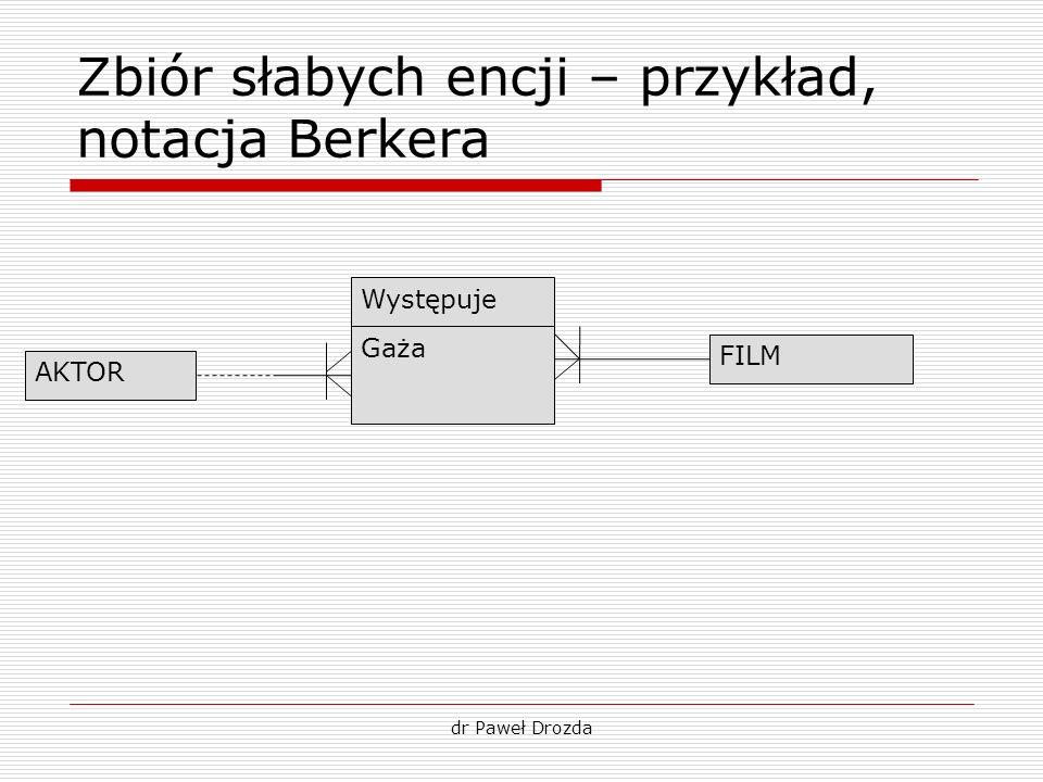 Zbiór słabych encji – przykład, notacja Berkera dr Paweł Drozda Gaża Występuje FILM AKTOR