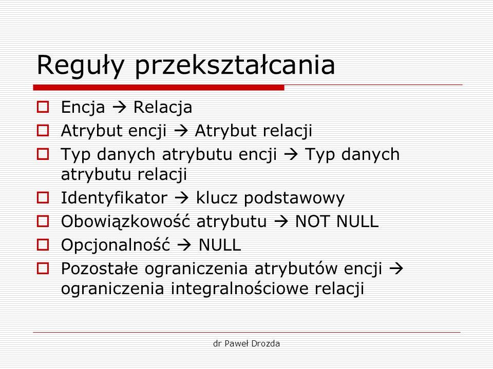 Reguły przekształcania Encja Relacja Atrybut encji Atrybut relacji Typ danych atrybutu encji Typ danych atrybutu relacji Identyfikator klucz podstawow