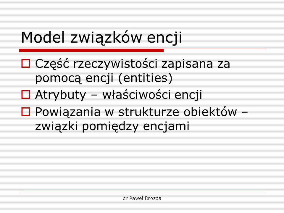 dr Paweł Drozda Model związków encji Część rzeczywistości zapisana za pomocą encji (entities) Atrybuty – właściwości encji Powiązania w strukturze obi