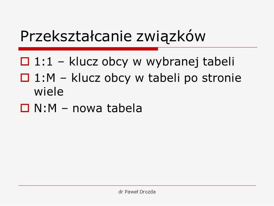 Przekształcanie związków 1:1 – klucz obcy w wybranej tabeli 1:M – klucz obcy w tabeli po stronie wiele N:M – nowa tabela dr Paweł Drozda