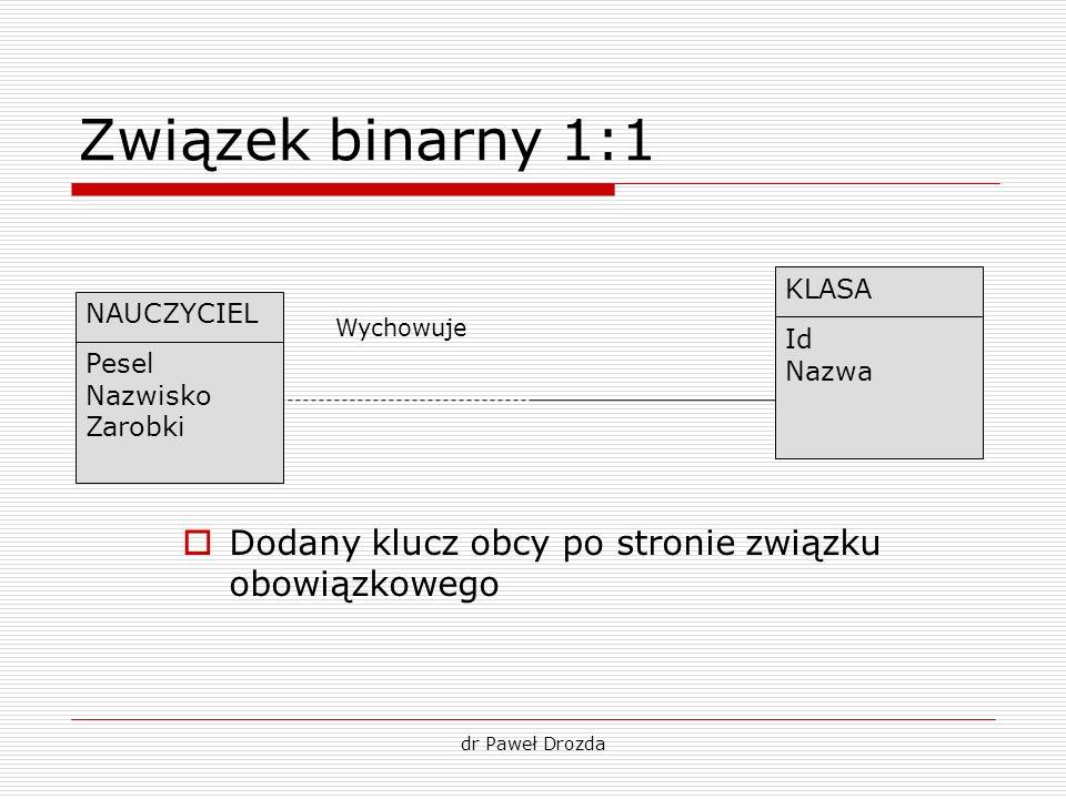 Związek binarny 1:1 Dodany klucz obcy po stronie związku obowiązkowego dr Paweł Drozda Pesel Nazwisko Zarobki NAUCZYCIEL Id Nazwa KLASA Wychowuje