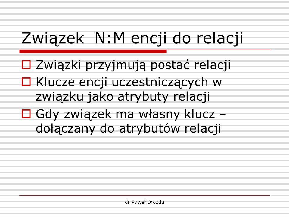 dr Paweł Drozda Związek N:M encji do relacji Związki przyjmują postać relacji Klucze encji uczestniczących w związku jako atrybuty relacji Gdy związek