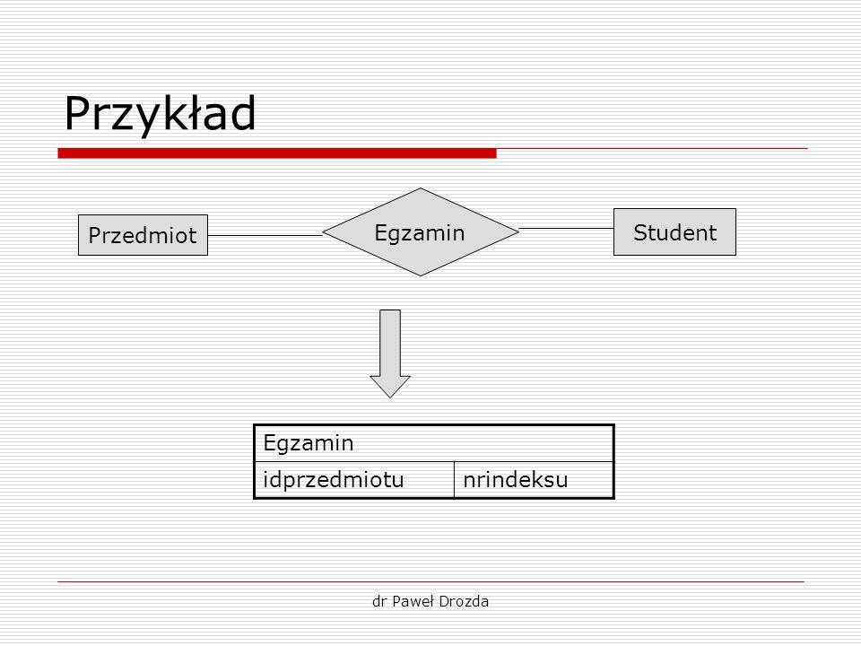 dr Paweł Drozda Przykład Student Egzamin Przedmiot Egzamin idprzedmiotunrindeksu