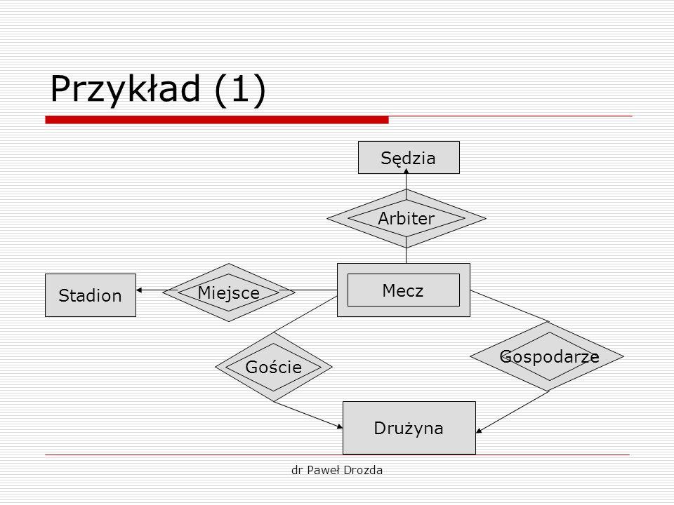 dr Paweł Drozda Przykład (1) Stadion Miejsce Drużyna Sędzia Arbiter Mecz Goście Gospodarze